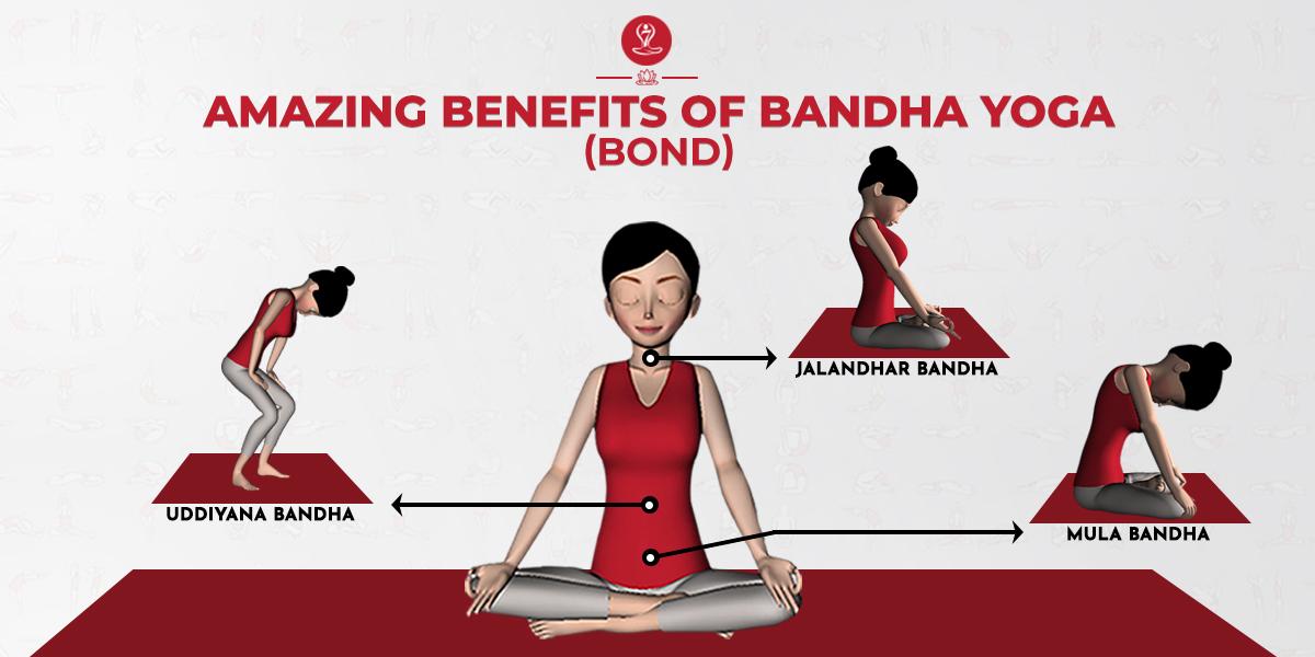 Bandha Yoga