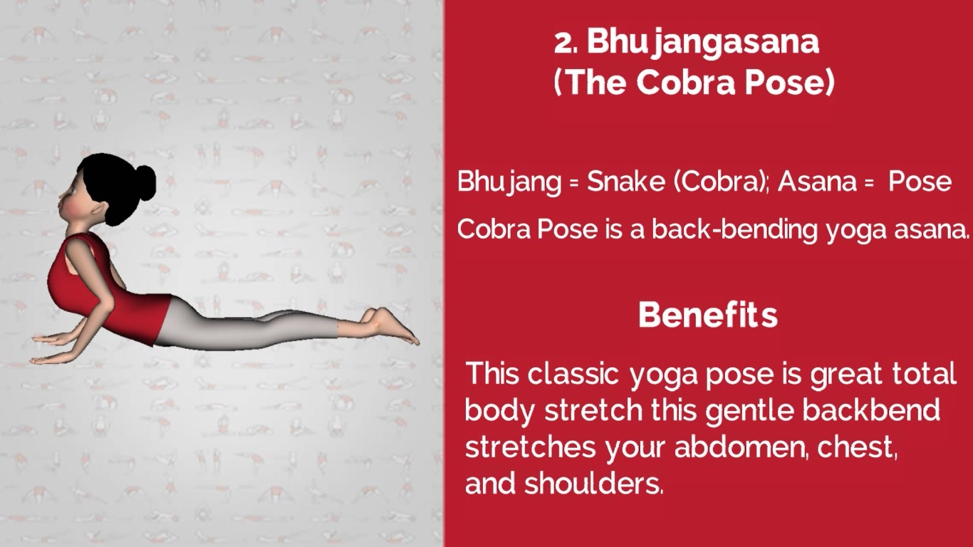 2 Yoga pose for Back Pain is Bhujangasana