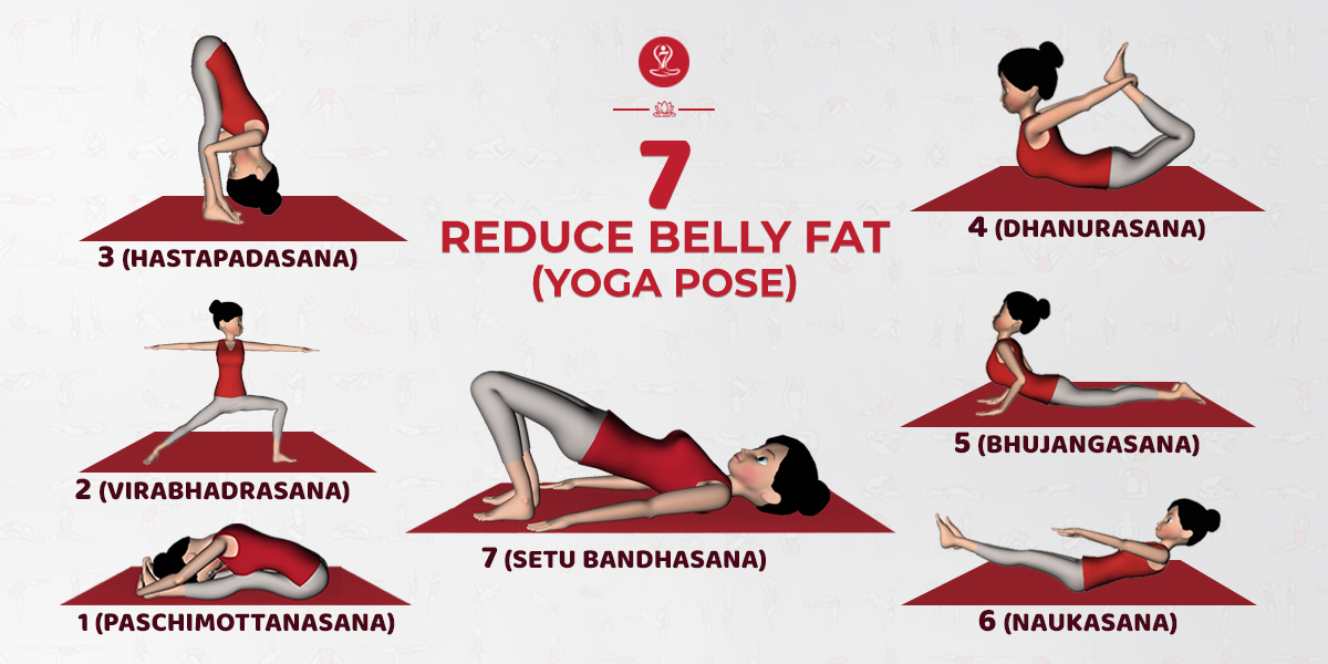 7 Yoga Poses To Reduce Belly Fat Yoga For Belly Fat