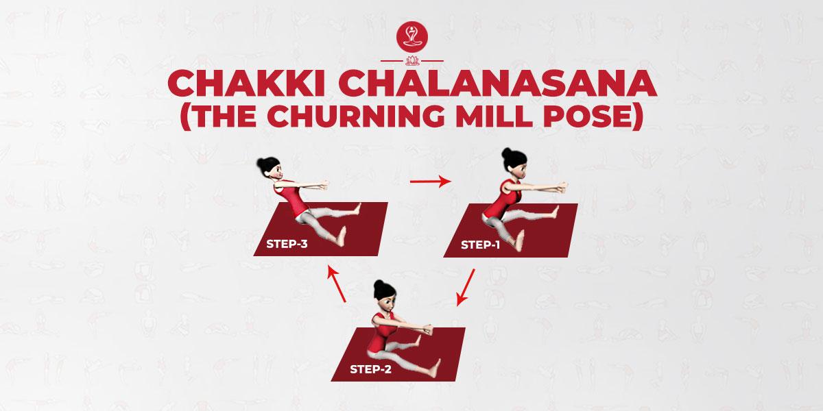 Chakki Chalanasana