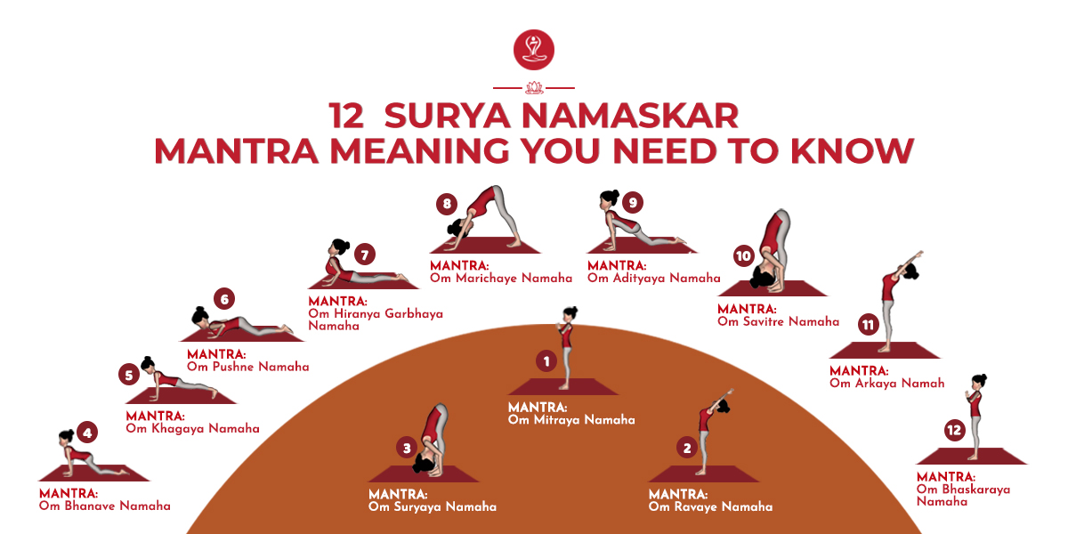 12 Surya Namaskar Mantra Meaning You Need To Know